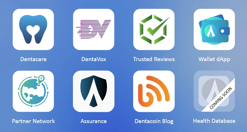 Dentacoin foundation services